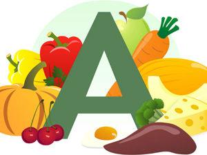 Риск заражения при нехватке витамина А